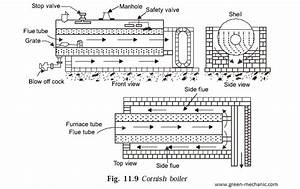 diagram of boiler diagram get free image about wiring With wiring diagram as well steam power plant boiler get free image about