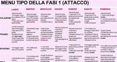 100 alimenti dieta dukan dieta dukan principi e controindicazioni evoluzione