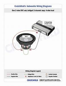 Rockford Fosgate P2 Wiring Diagram
