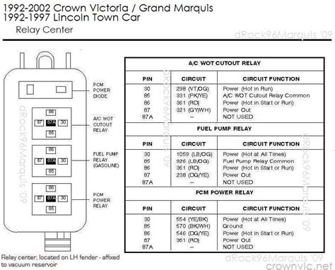 2002 Crown Victorium Fuse Diagram by Carfusebox April 2016