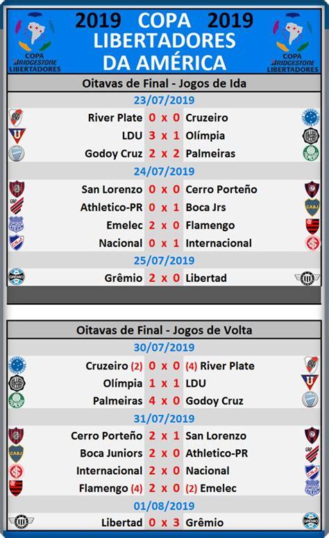 Blog do Jeff Rossi: Flamengo é o Campeão da Copa ...