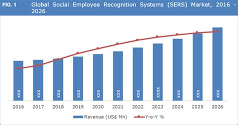 Social Employee Recognition Systems Market Global. Spartan Hr Self Service Car Hire Palma Airport. Real Good Solar Reviews Geotrust Wildcard Ssl. Okla City Community College Carpet Dallas Tx. Stanley Locksmith Las Vegas Acura Tlx News. Learning About Psychology Nginx Load Balancer. Kids Voting Mesa County What Is Voice Over Ip. Corporate Attorney New York Gas Prices In La. What Is Electrical Engineer The Check Depot