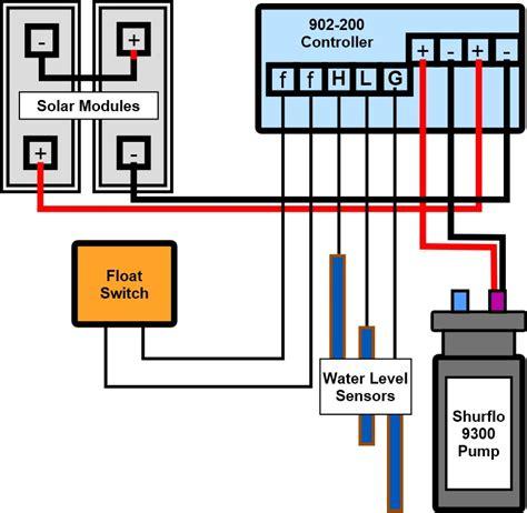 Shurflo Solar Water Pump Controller Lcb Info