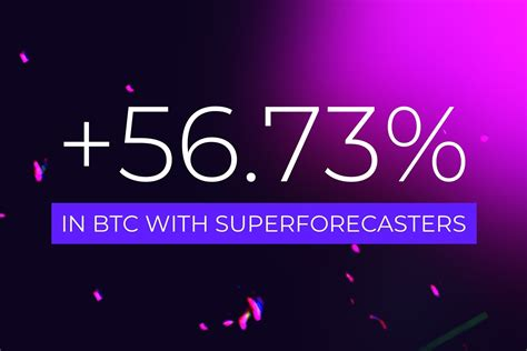 Machine learning + coin signals 100% free. Bitcoin signals by Cindicator's SuperForecasters