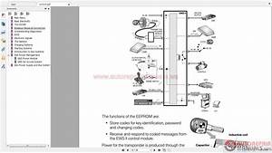 Bmw Supporting Documents Basic Electronics 6020