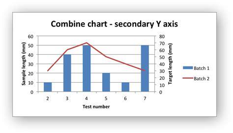 combined chart xlsxwriter documentation