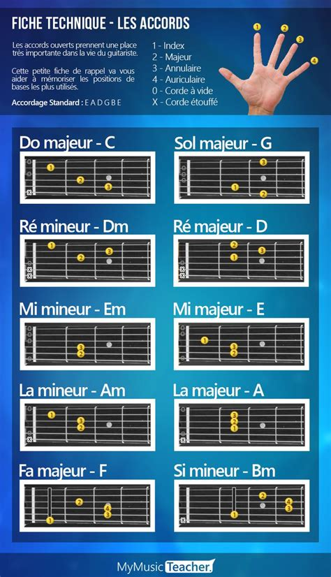 si鑒e pour une maison bleue accords guitare ventana
