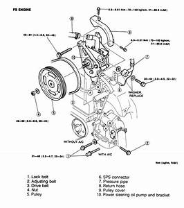 Removal and installation for 2001 mazda 626 gb6m32420 power steering pressure hose pressure