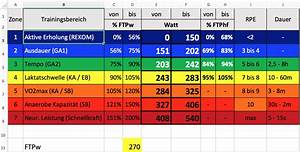 Trainingsherzfrequenz Berechnen : vorlage f r trainingsbereiche rennrad in watt laktatschwelle ~ Themetempest.com Abrechnung