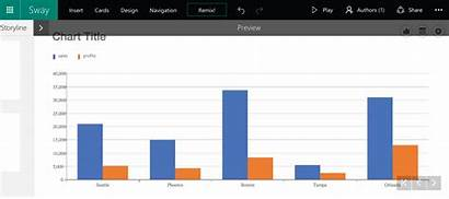 Graphs Sway Microsoft Interactive Charts Ethos3 Customize