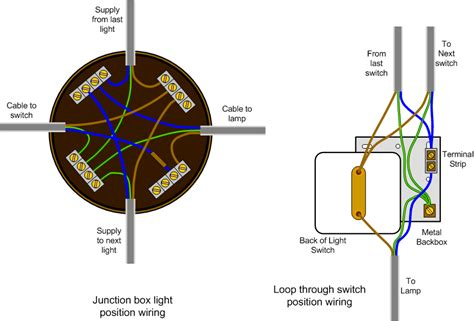 Wiring Diagram For Auto Light Switch by Pin By Ayaco 011 On Auto Manual Parts Wiring Diagram