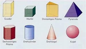 Geometrische Formen Berechnen : k rper lernpfad ~ Themetempest.com Abrechnung