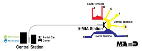 Rental Car Shuttle To Of Miami by Miami International Airport