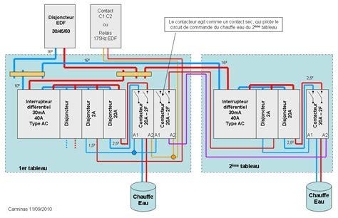 raccordement erdf maison neuve d 233 co raccordement tableau electrique secondaire toulon 19 raccordement rj45 maison