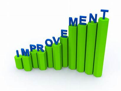 Improve Readiness Steps Retirement Improvement Graphic Management