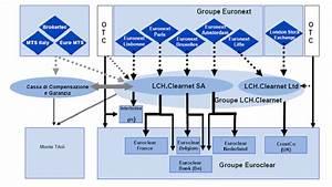 Comprendre le mecanisme de compensation interbancaire for Chambre de compensation france