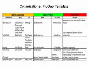erp project 101 organizational fit gap erp the right way With fit gap analysis template xls