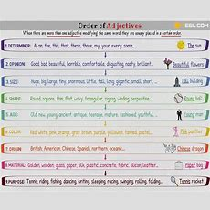 Order Of Adjectives In English Useful Rules & Examples  7 E S L