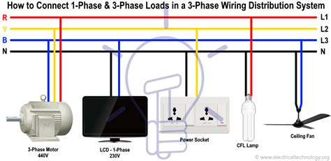 3 Phase Electrical Circuit Wiring And Color Code by Three Phase Electrical Wiring Installation In Home Nec