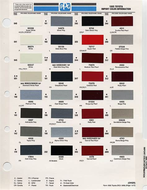 paint color code for toyota toyota color codes perhekoti ilmapiiri