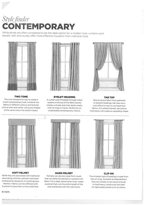 Contemporary window treatment drawings | Curtains