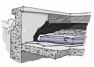 Best Isolare Terrazzo Calpestabile Ideas - Idee per la casa ...