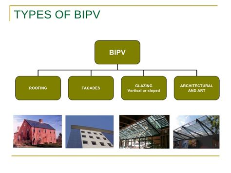 roofing material types what is bipv building integrated photovoltaics