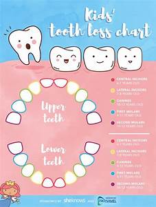 167 best The ToothFairy images on Pinterest   Teeth, Tooth ...