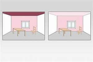Räume Höher Wirken Lassen : raumwirkung h her oder nierdriger 3 ~ Bigdaddyawards.com Haus und Dekorationen