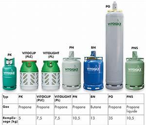 Prix Bouteille De Gaz Butane 13 Kg Intermarché : prix et tarif gaz en bouteille butane propane ou citerne gpl ~ Dailycaller-alerts.com Idées de Décoration