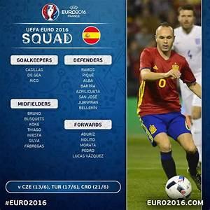 Equipe Foot Espagne Liste : pronostic italie espagne euro 2016 foot ~ Medecine-chirurgie-esthetiques.com Avis de Voitures