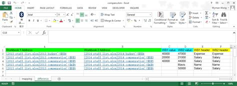 Excel Vba Compare Worksheets Accessexceltips
