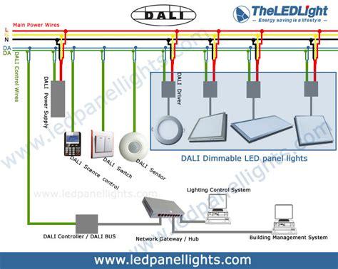 digital ballast dali dimming led panel light theledlight