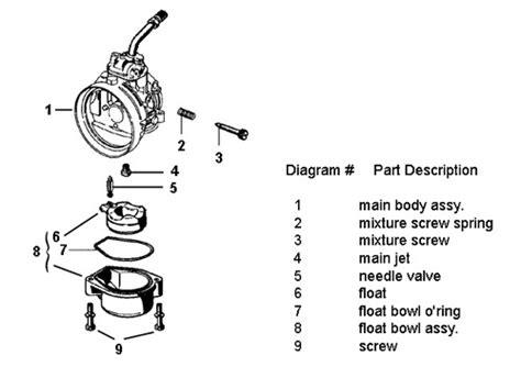 Cat Eye Wiring Diagram 50cc by Pocket Bike Carburetor Diagram Best Seller Bicycle Review