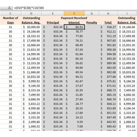 home loan amortization table excel loan amortization schedule download download