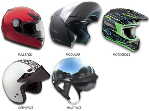 Motorcycle Safety And Wearing A Safe Helmet