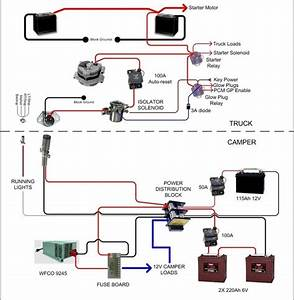 Standard Trailer Wiring Diagram Gmc