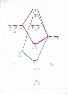 Solved  Construct A Molecular Orbital Diagram Of C2h4 With