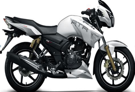 Latest Motor Cycle News & Motor Bikes Reviews
