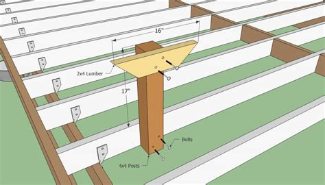 deck bench plans  howtospecialist   build step  step diy plans