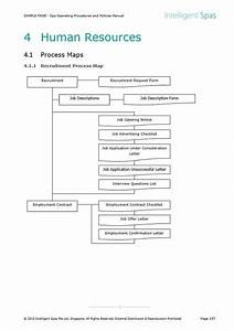 Spa Operating Procedures And Policies Manual Package In