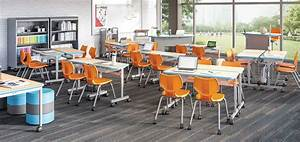 Collaborative Learning Environment Classroom Furniture ...