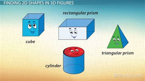 identifying  shapes   figures lesson  kids