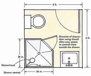 Designing showers for small bathrooms fine homebuilding for Shower dimensions