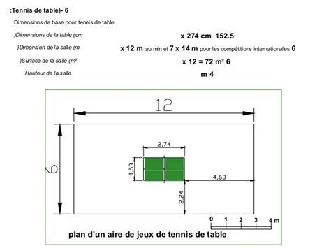 dimension table de tennis de table programmation