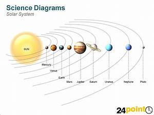 Label Solar System Diagram Print Out (page 4) - Pics about ...