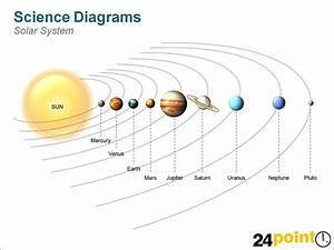 Science Diagram - Solar System | Flickr - Photo Sharing!