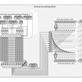 Pdf Hardware Efficient Design Real Time Profile Shape