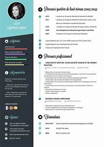 cv graphique realise avec photoshop by marie jay cv With cv template photoshop
