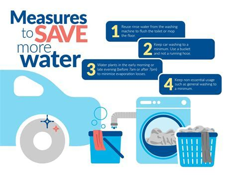 PUB Water Reduction Measures (Dry Spell)